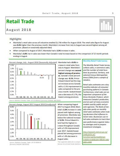 monthly retail trade report sample