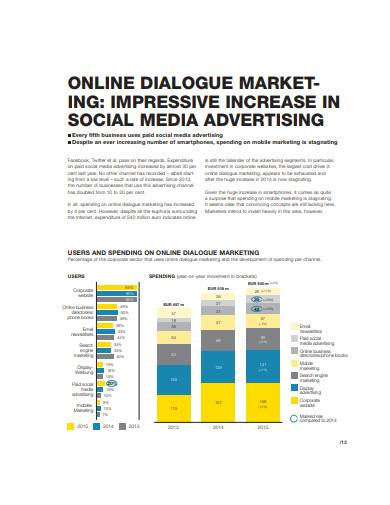 online dialogue marketing sample