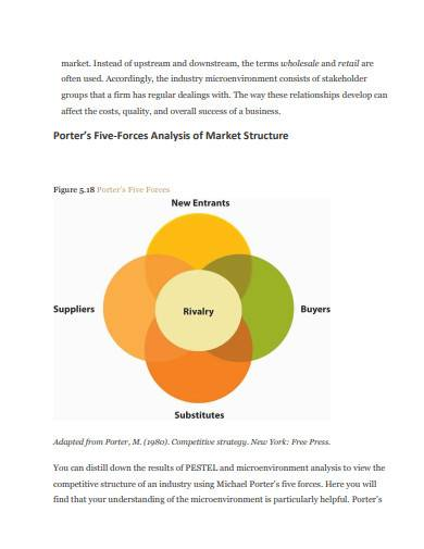 porters five force analysis of market structure