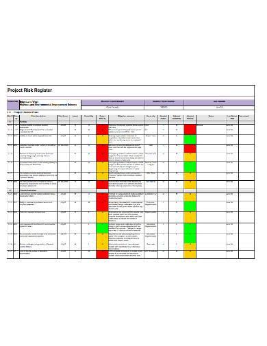 printable project risk register