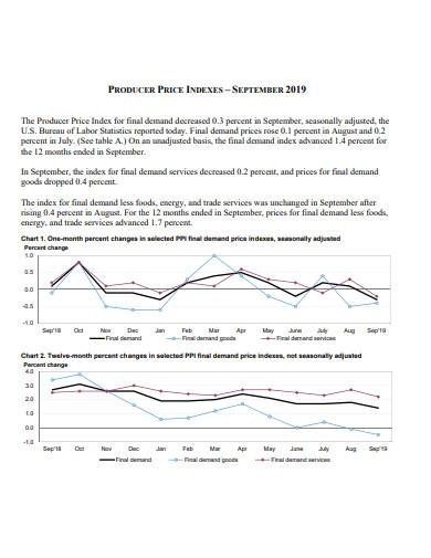 producer price indexes