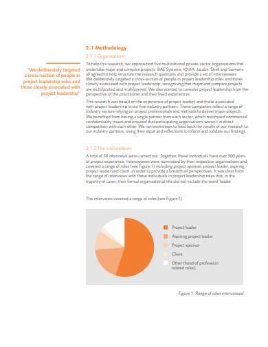 project leadership skills sample