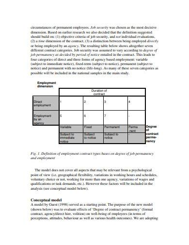 retail employment contract template