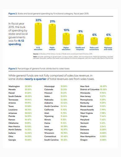 sales tax in pdf