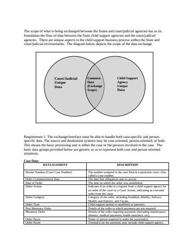 sample business case template