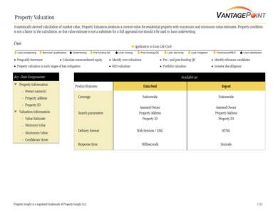sample property valuation report