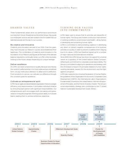 social responsibility report