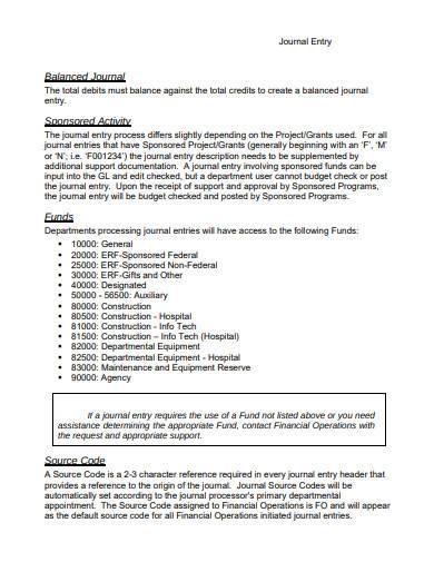 standard credit journal entry