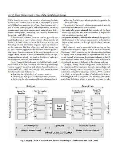 supply chain management of the distribution channel