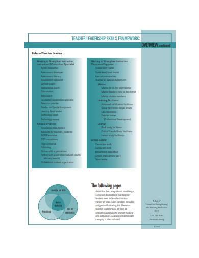 teacher leadership skills sample