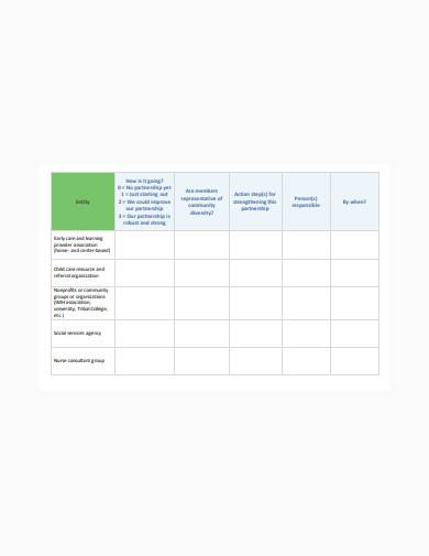 team action plan sample
