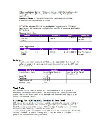 testing report in doc