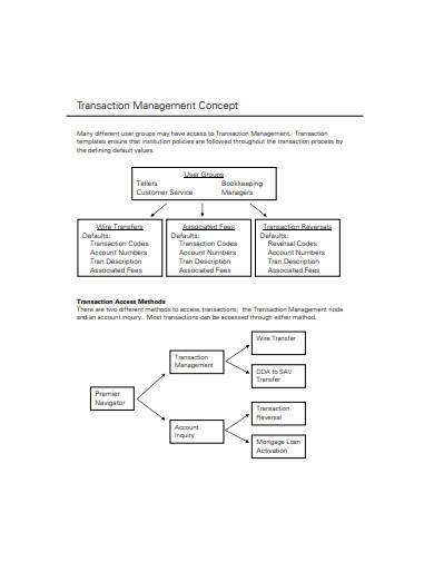 transaction management example
