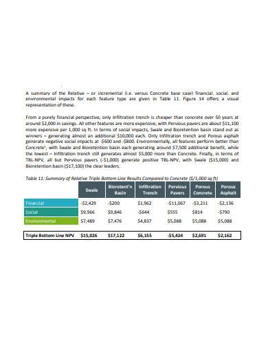 triple bottom line cost benefit analysis template