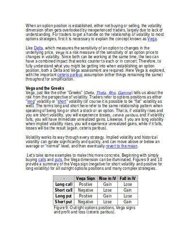 volatility trading strategies example