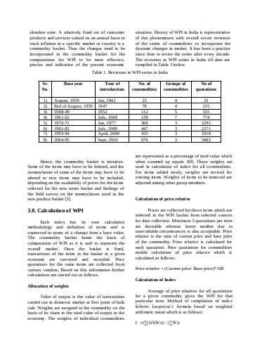 wholesale price index example
