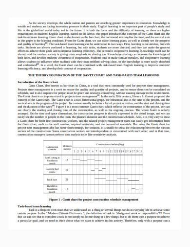 basic constructing gantt chart sample