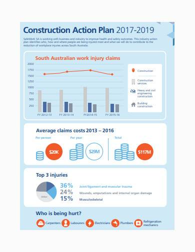 construction action plan sample