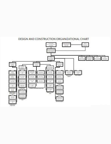 construction organizational chart in pdf