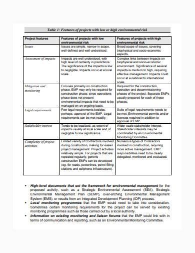 environmental management plan template