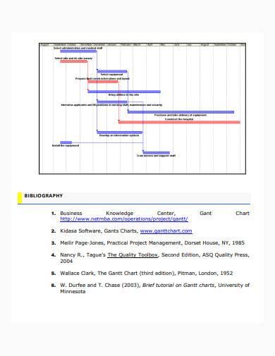 general constructing gantt chart template