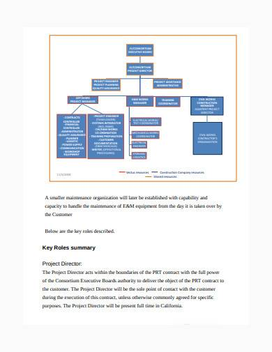 project construction organizational chart sample