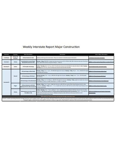 weekly interstate report major construction
