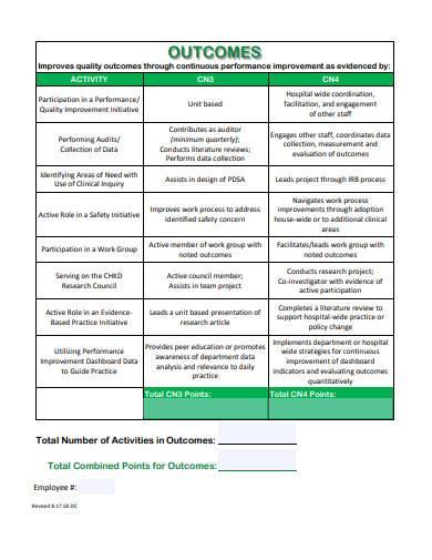 activity summary tally sheet