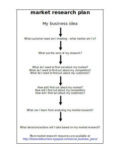 business market research plan sample