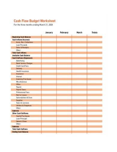 cash flow budget worksheet template
