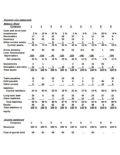 company balancesheet template