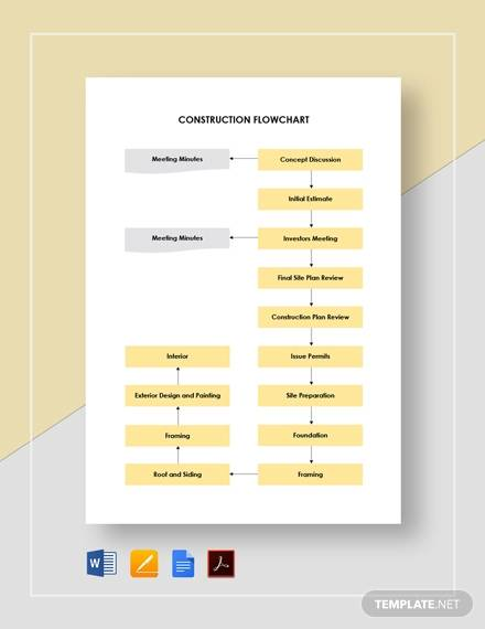 construction flowchart template