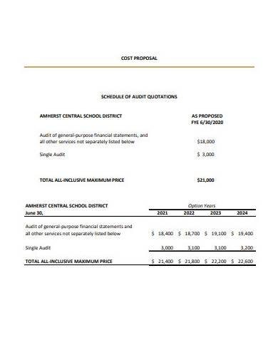 Free 10 Cost Proposal Samples Templates In Pdf