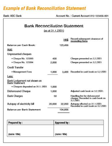 example of bank reconciliation statement