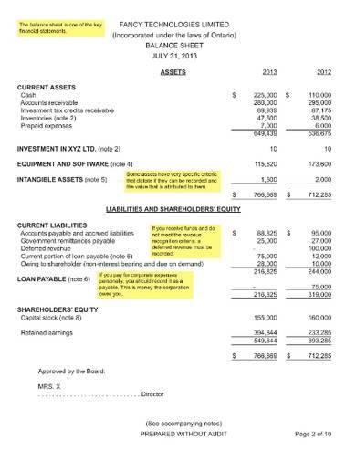 financial year balance sheet