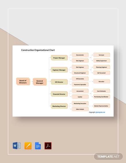 free construction organizational chart template