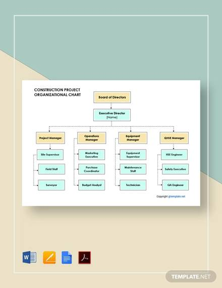 free construction project organizational chart template