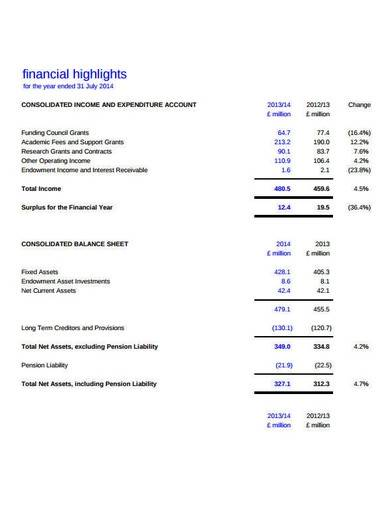 income and expenditure account statement