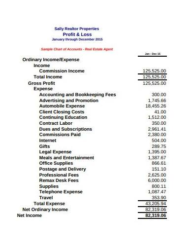 real estate profit and loss format