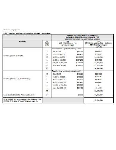 sample budget cost proposal template