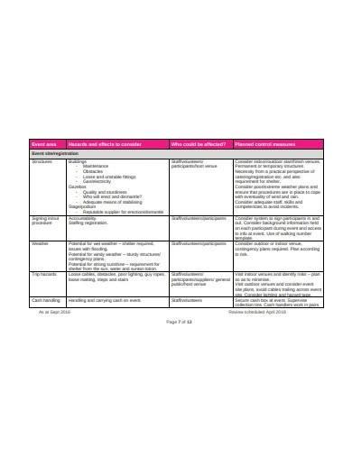 sample charity event risk assessment