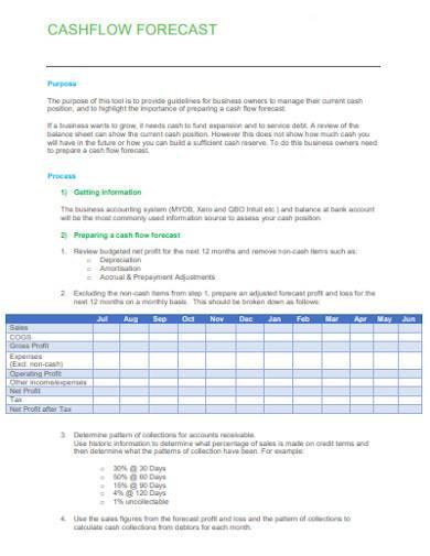 basic cash flow forecasting template