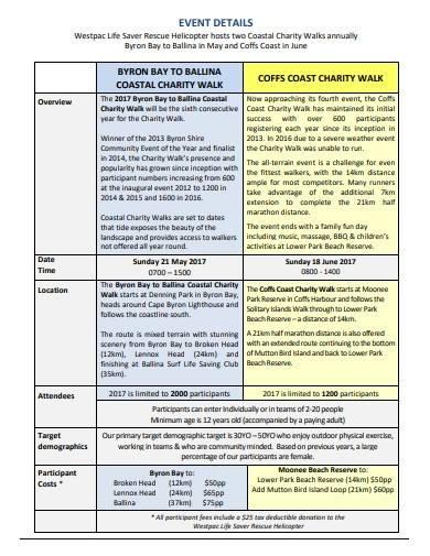 community charity event sponsorship proposal