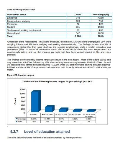 formal quantitative research report