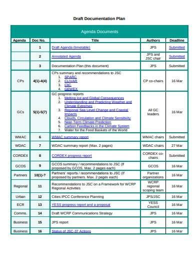 format of draft documentation plan