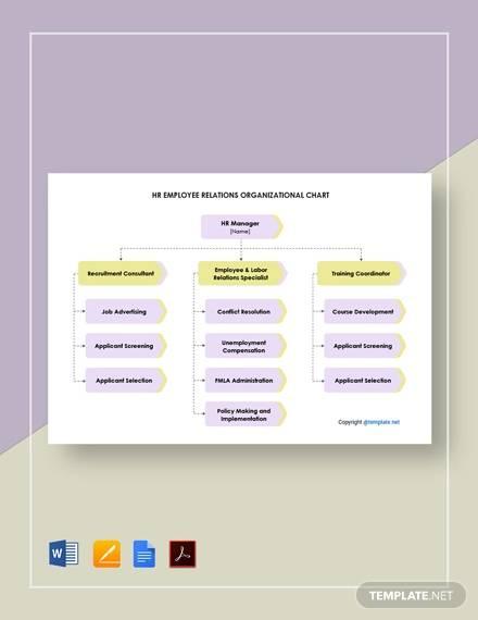 free hr employee relations organizational chart template