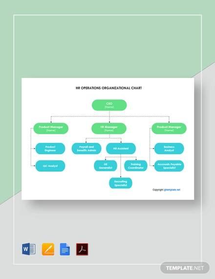 free hr operations organizational chart template