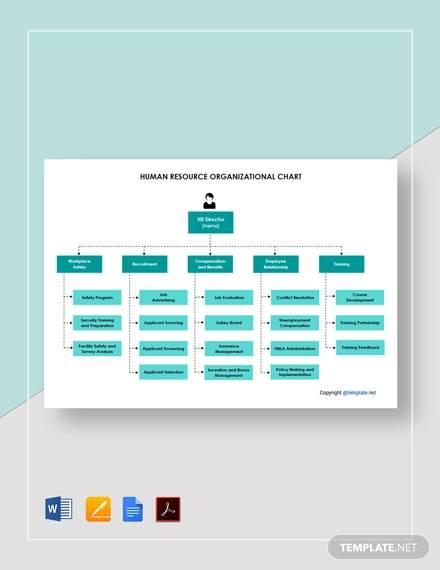 free human resource organizational chart template