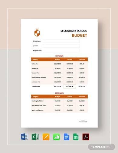 free secondary school budget