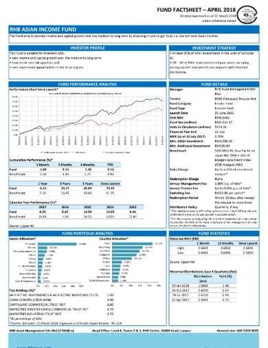 fund fact graph sheet